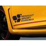 Renault Sport Формула 1